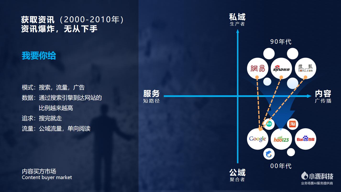 【專題】小源多彩綻放MWC19,場景連接創新5G時代和未來!