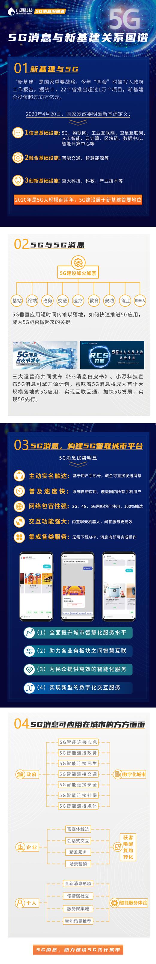 珠海独角兽小源科技,上榜新基建产业独角兽TOP100